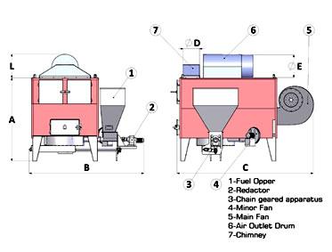 Габарити повітряного теплогенератора